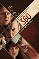 360 plakāts